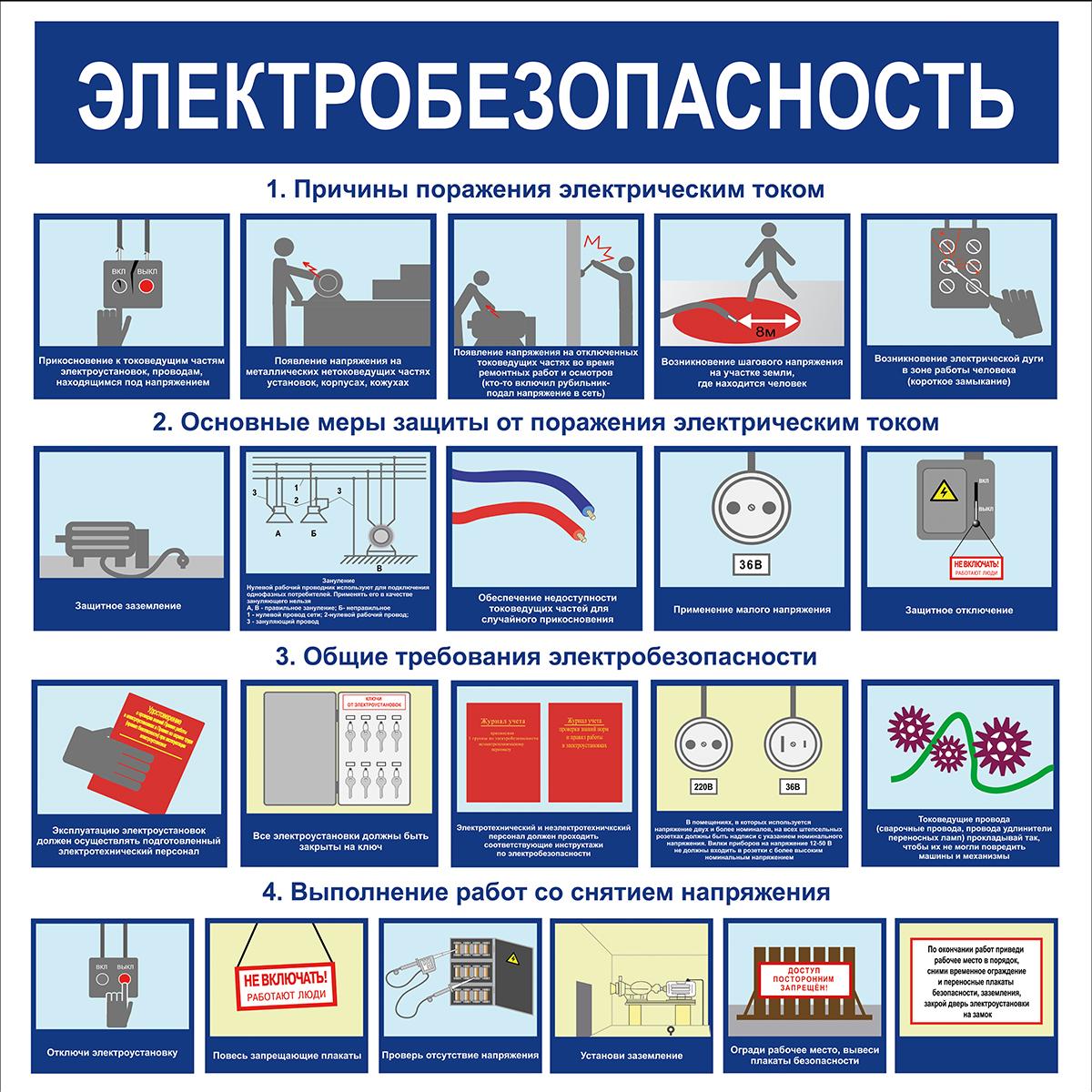 Инструкция + По Электробезопасности 1 Группа
